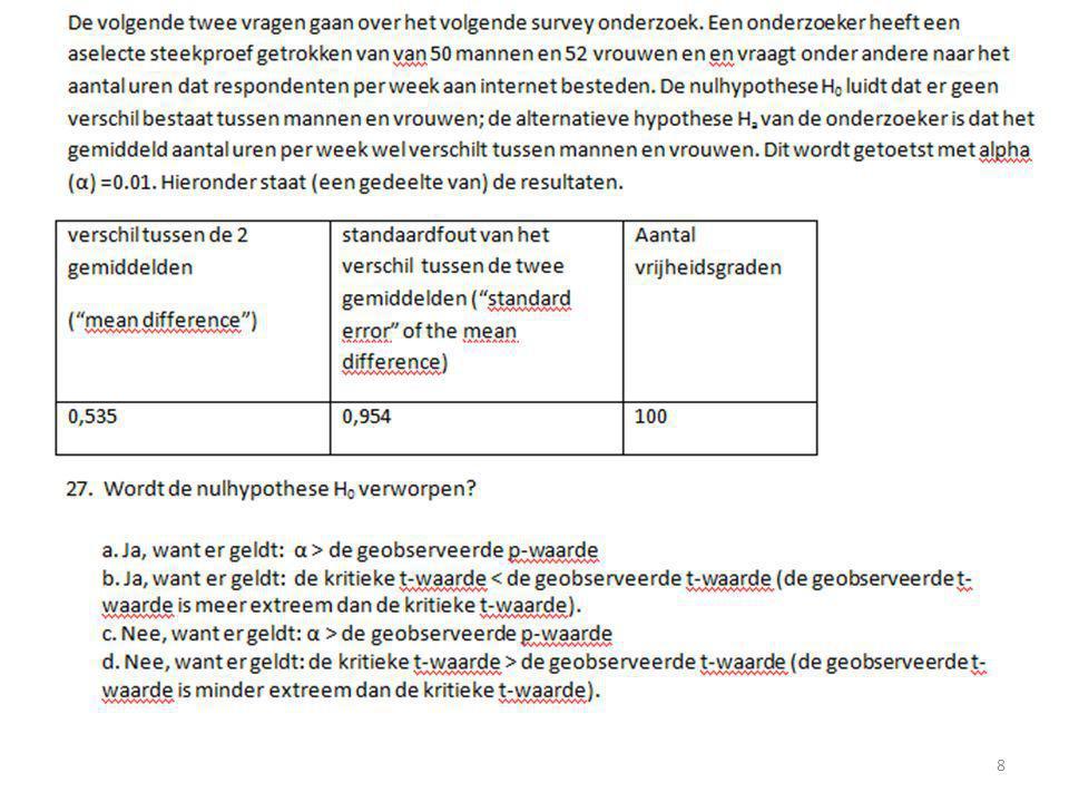 Hoe in SPSS.Analyze – Descriptive Statistics – Crosstabs.