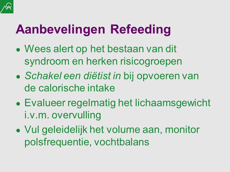 Aanbevelingen Refeeding Wees alert op het bestaan van dit syndroom en herken risicogroepen Schakel een diëtist in bij opvoeren van de calorische intake Evalueer regelmatig het lichaamsgewicht i.v.m.