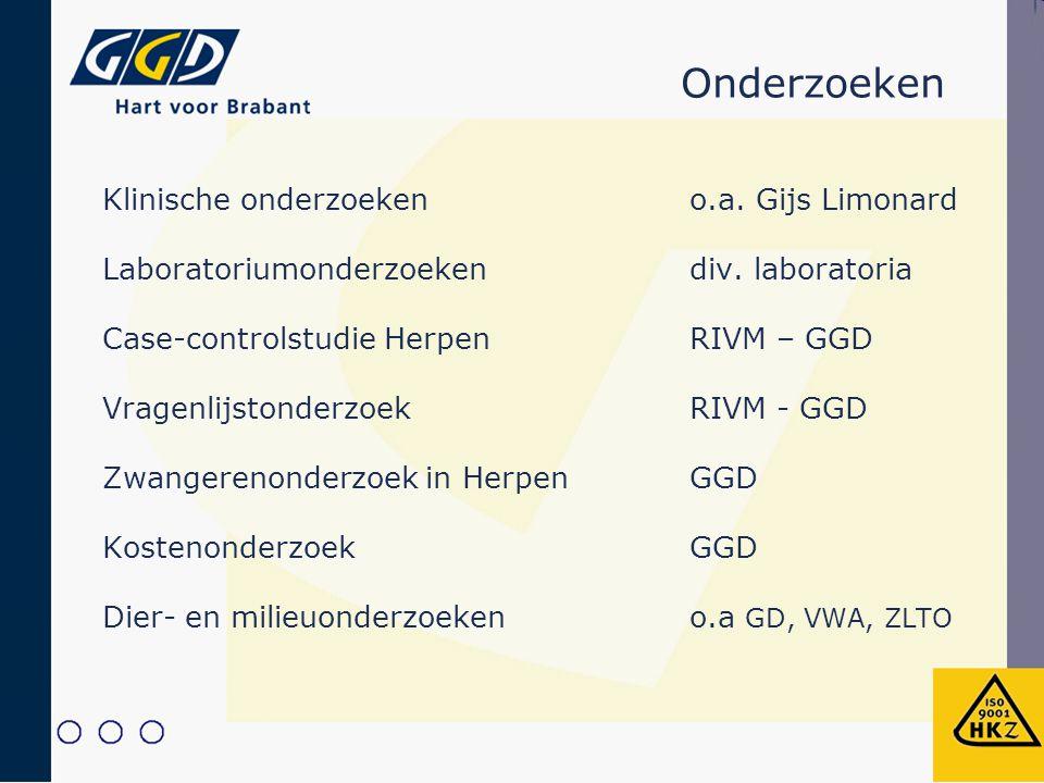 Onderzoeken Klinische onderzoeken o.a. Gijs Limonard Laboratoriumonderzoeken div. laboratoria Case-controlstudie Herpen RIVM – GGD Vragenlijstonderzoe