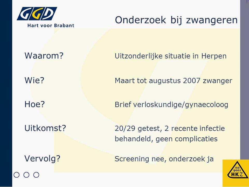 Onderzoek bij zwangeren Waarom? Uitzonderlijke situatie in Herpen Wie? Maart tot augustus 2007 zwanger Hoe? Brief verloskundige/gynaecoloog Uitkomst?