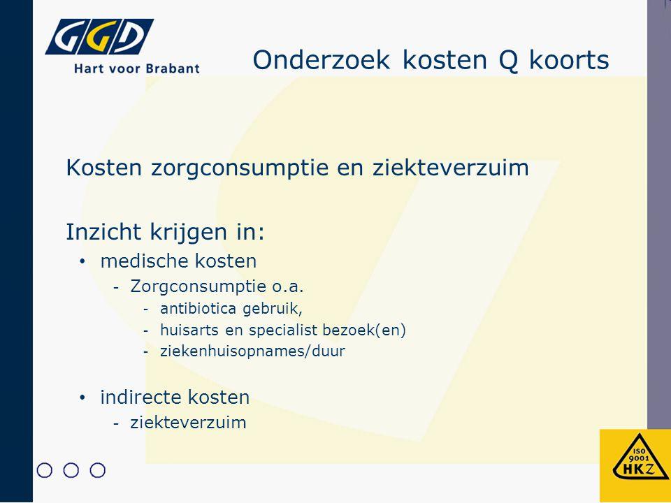Onderzoek kosten Q koorts Kosten zorgconsumptie en ziekteverzuim Inzicht krijgen in: medische kosten - Zorgconsumptie o.a. - antibiotica gebruik, - hu