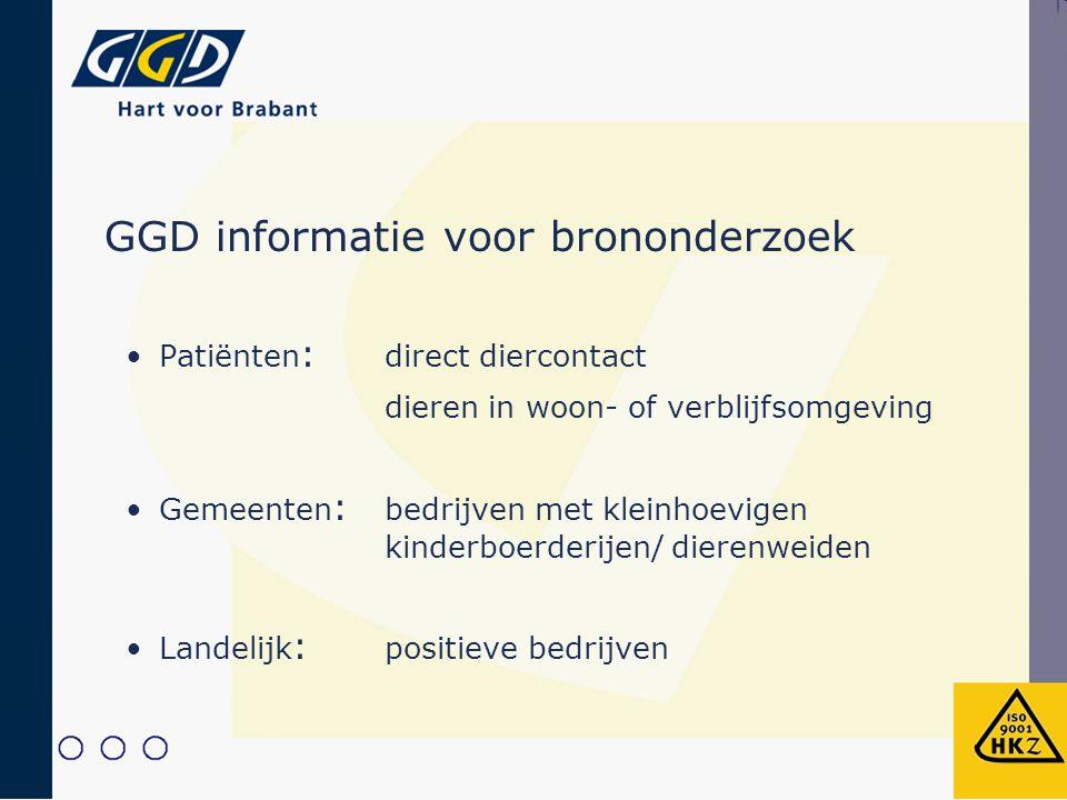 GGD informatie voor brononderzoek Patiënten : direct diercontact dieren in woon- of verblijfsomgeving Gemeenten : bedrijven met kleinhoevigen kinderbo