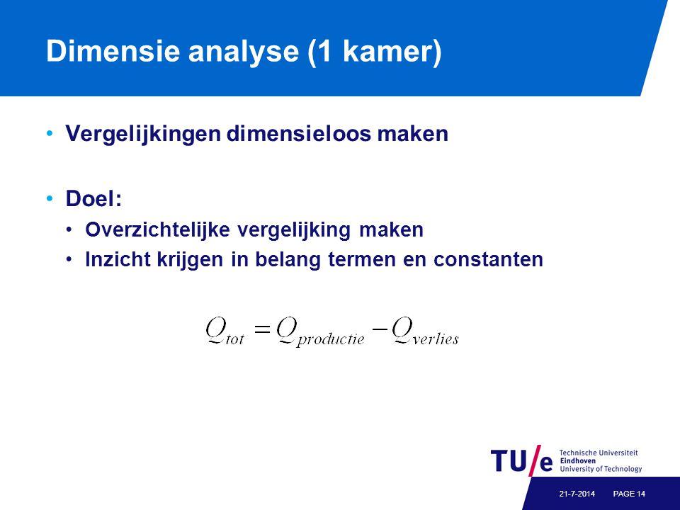 Dimensie analyse (1 kamer) Vergelijkingen dimensieloos maken Doel: Overzichtelijke vergelijking maken Inzicht krijgen in belang termen en constanten PAGE 1421-7-2014