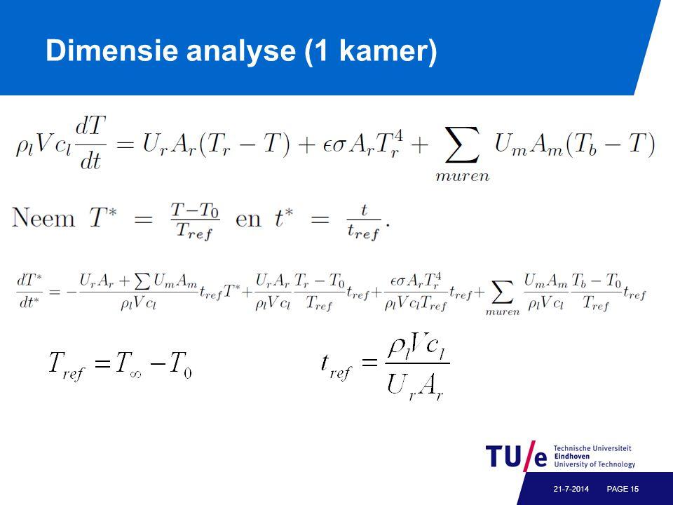 Dimensie analyse (1 kamer) PAGE 1521-7-2014