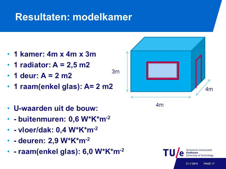 Resultaten: modelkamer 1 kamer: 4m x 4m x 3m 1 radiator: A = 2,5 m2 1 deur: A = 2 m2 1 raam(enkel glas): A= 2 m2 U-waarden uit de bouw: - buitenmuren: 0,6 W*K*m -2 - vloer/dak: 0,4 W*K*m -2 - deuren: 2,9 W*K*m -2 - raam(enkel glas): 6,0 W*K*m -2 PAGE 1721-7-2014 3m 4m