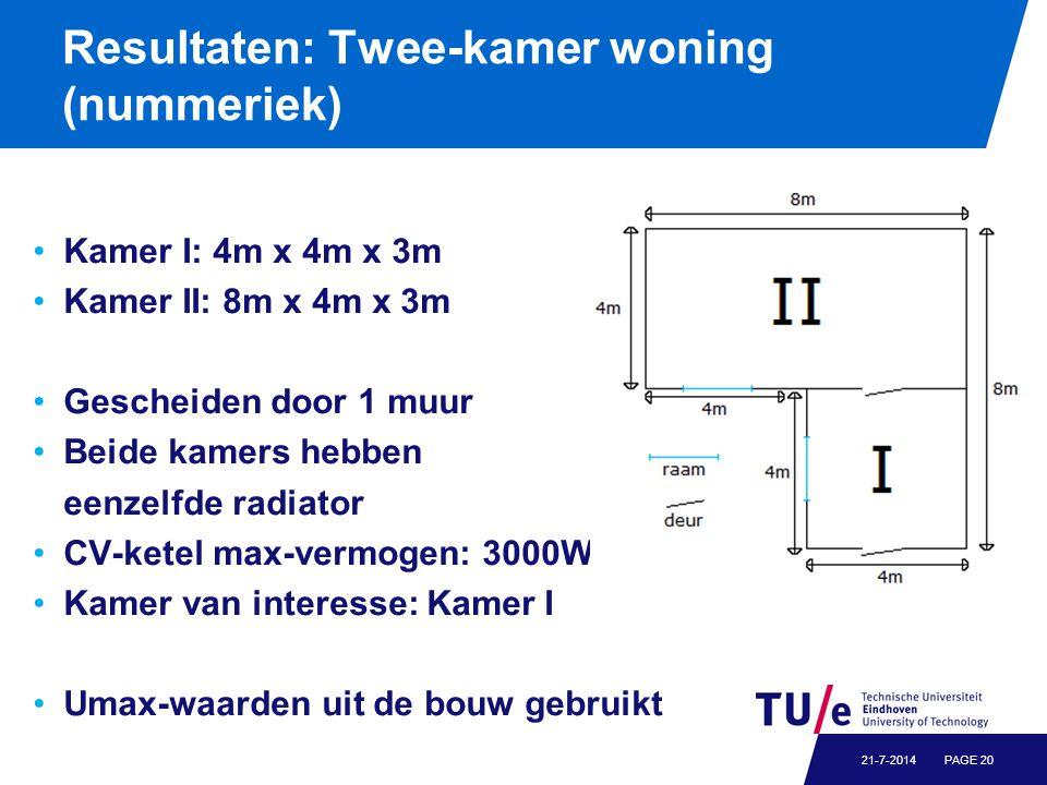 Resultaten: Twee-kamer woning (nummeriek) Kamer I: 4m x 4m x 3m Kamer II: 8m x 4m x 3m Gescheiden door 1 muur Beide kamers hebben eenzelfde radiator CV-ketel max-vermogen: 3000W Kamer van interesse: Kamer I Umax-waarden uit de bouw gebruikt PAGE 2021-7-2014