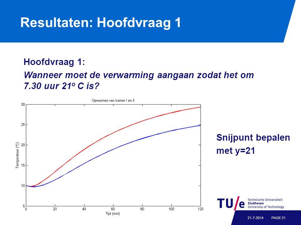 Resultaten: Hoofdvraag 1 Hoofdvraag 1: Wanneer moet de verwarming aangaan zodat het om 7.30 uur 21 o C is.