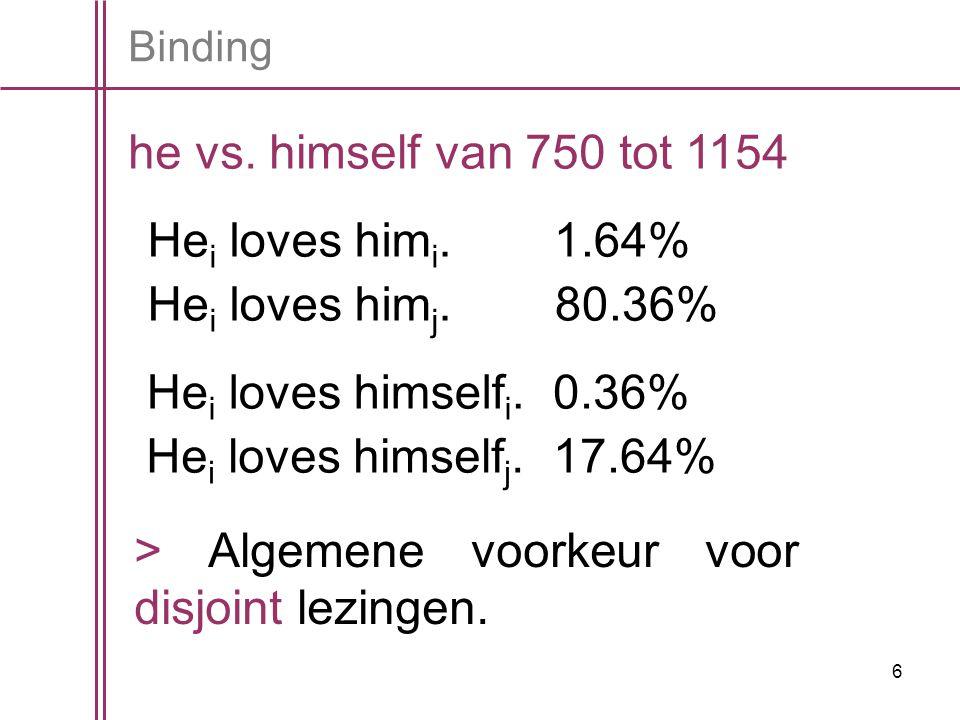 7 Binding > Algemene voorkeur voor disjoint lezingen.