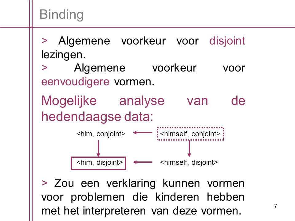 8 Binding