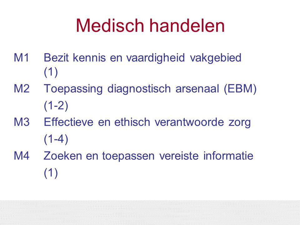 Medisch handelen M1Bezit kennis en vaardigheid vakgebied (1) M2Toepassing diagnostisch arsenaal (EBM) (1-2) M3Effectieve en ethisch verantwoorde zorg