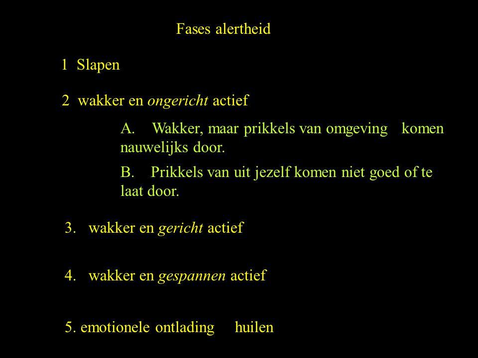 1 Slapen 2 wakker en ongericht actief A. Wakker, maar prikkels van omgeving komen nauwelijks door. B. Prikkels van uit jezelf komen niet goed of te la