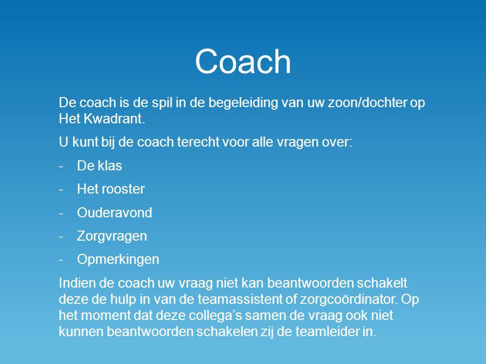 Coaches leerjaar 3 3LWT1Dhr.Patrick Gerits 3LWT2Mevr.