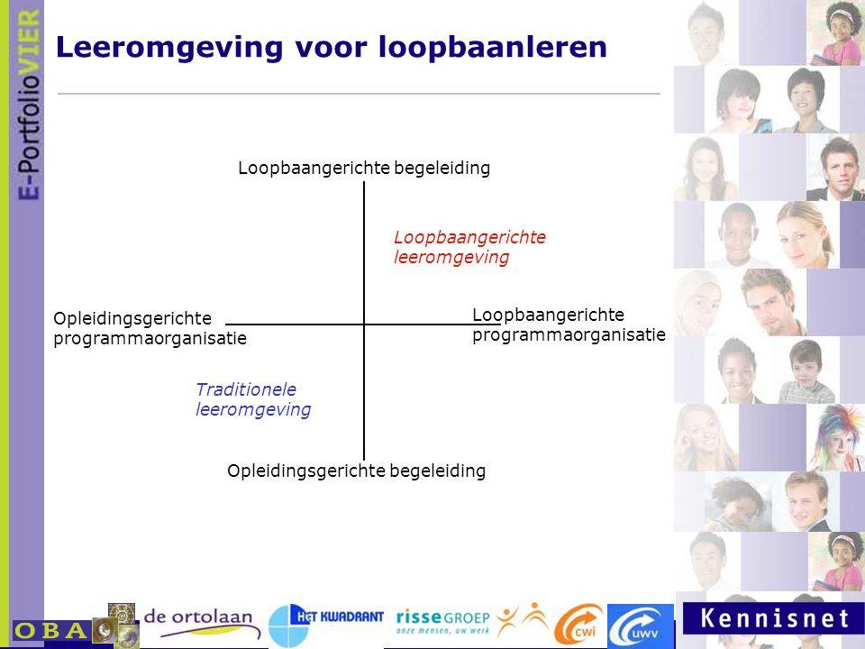 E-portfolio: Een leven lang leren 23 januari 2007 Leeromgeving voor loopbaanleren Loopbaangerichte begeleiding Opleidingsgerichte begeleiding Opleidin