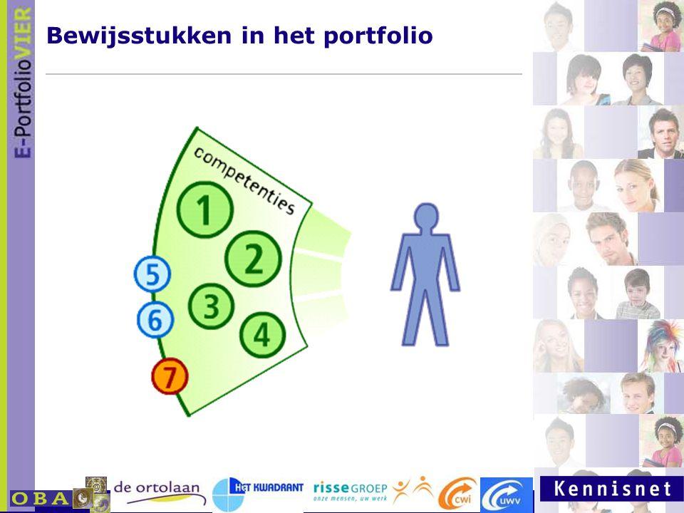 E-portfolio: Een leven lang leren 23 januari 2007 Bewijsstukken in het portfolio