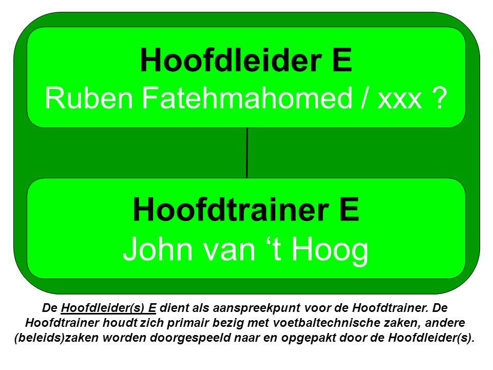 Hoofdleider E Ruben Fatehmahomed / xxx .