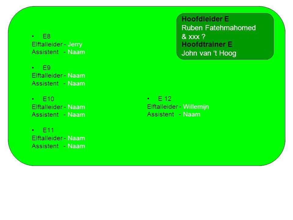E8 Elftalleider - Jerry Assistent - Naam E9 Elftalleider - Naam Assistent - Naam E10 Elftalleider - Naam Assistent - Naam E11 Elftalleider - Naam Assistent - Naam Hoofdleider E Ruben Fatehmahomed & xxx .