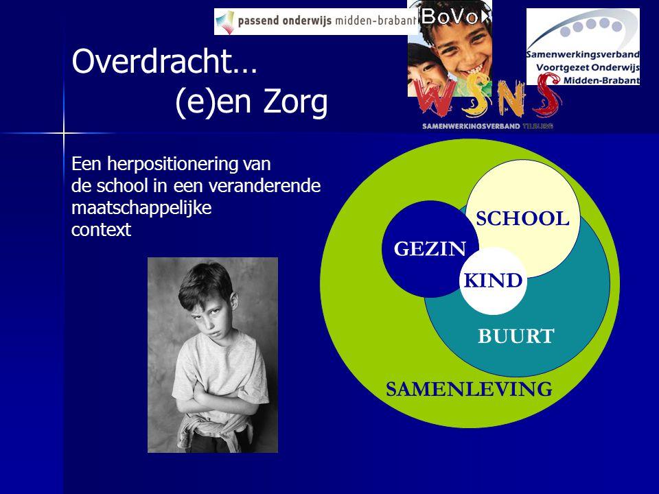 SAMENLEVING BUURT SCHOOL GEZIN KIND Een herpositionering van de school in een veranderende maatschappelijke context Overdracht… (e)en Zorg