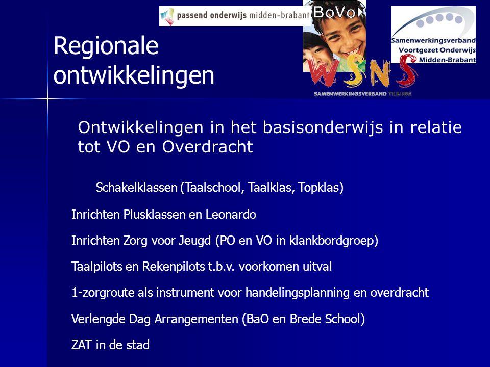Ontwikkelingen in het basisonderwijs in relatie tot VO en Overdracht Schakelklassen (Taalschool, Taalklas, Topklas) Inrichten Plusklassen en Leonardo