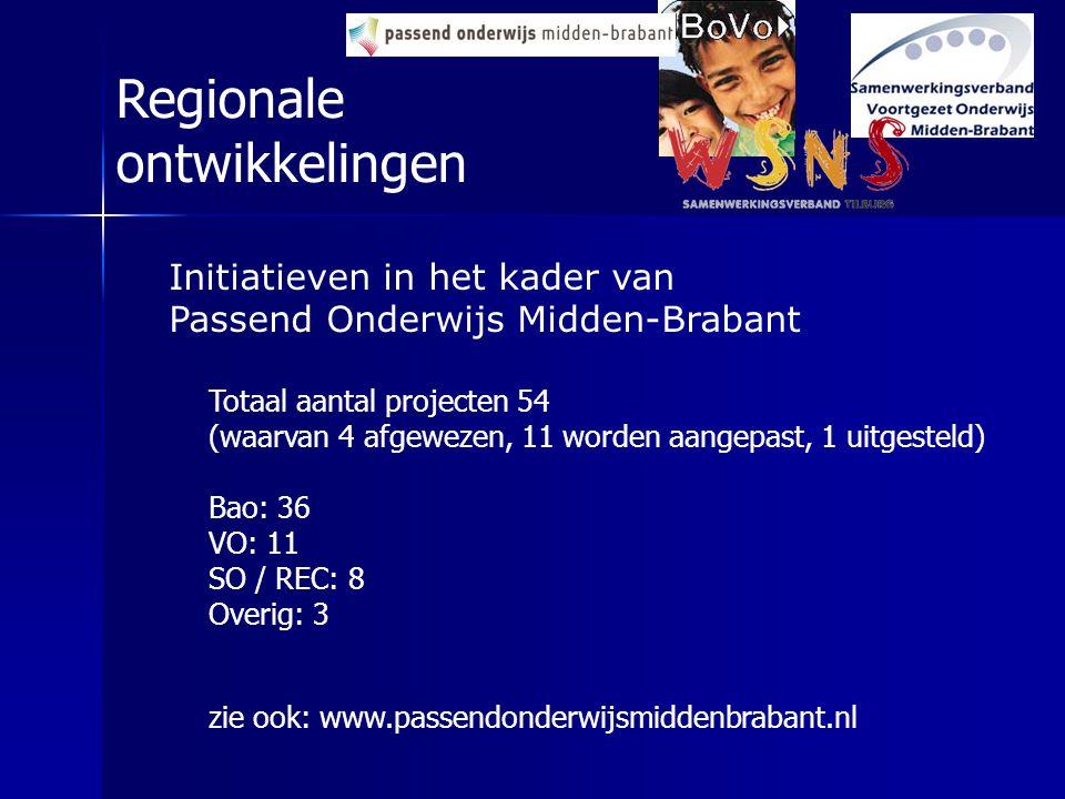 Initiatieven in het kader van Passend Onderwijs Midden-Brabant Totaal aantal projecten 54 (waarvan 4 afgewezen, 11 worden aangepast, 1 uitgesteld) Bao
