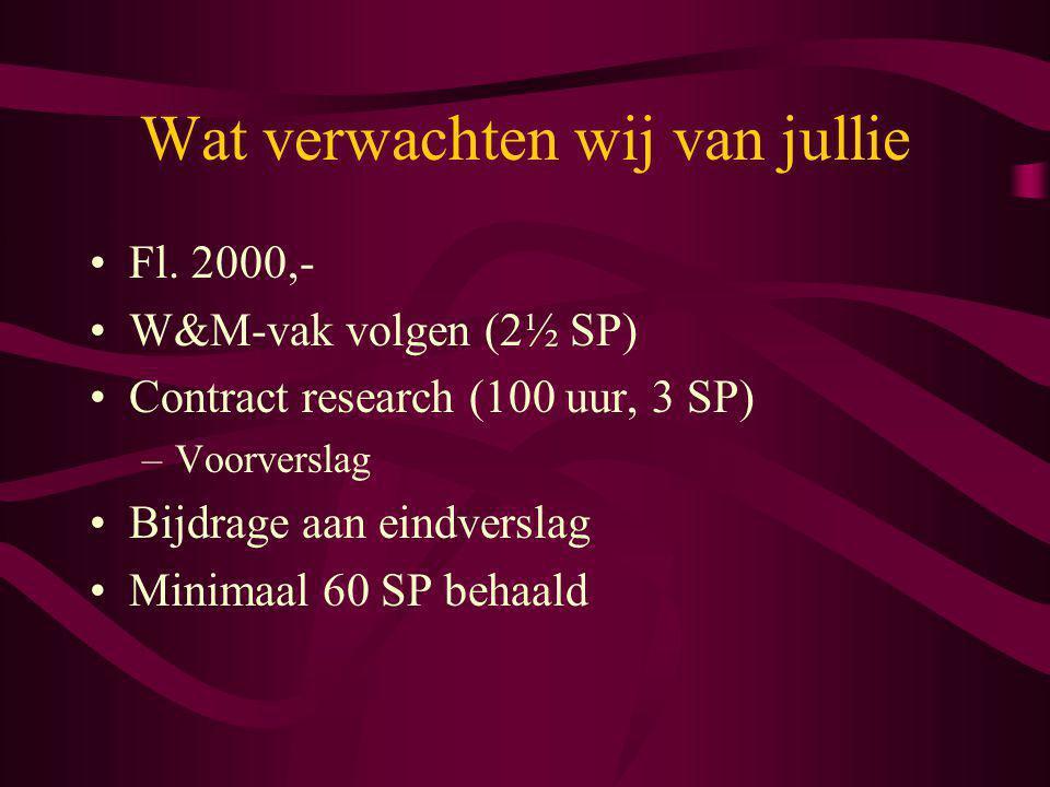 Wat verwachten wij van jullie Fl. 2000,- W&M-vak volgen (2½ SP) Contract research (100 uur, 3 SP) –Voorverslag Bijdrage aan eindverslag Minimaal 60 SP