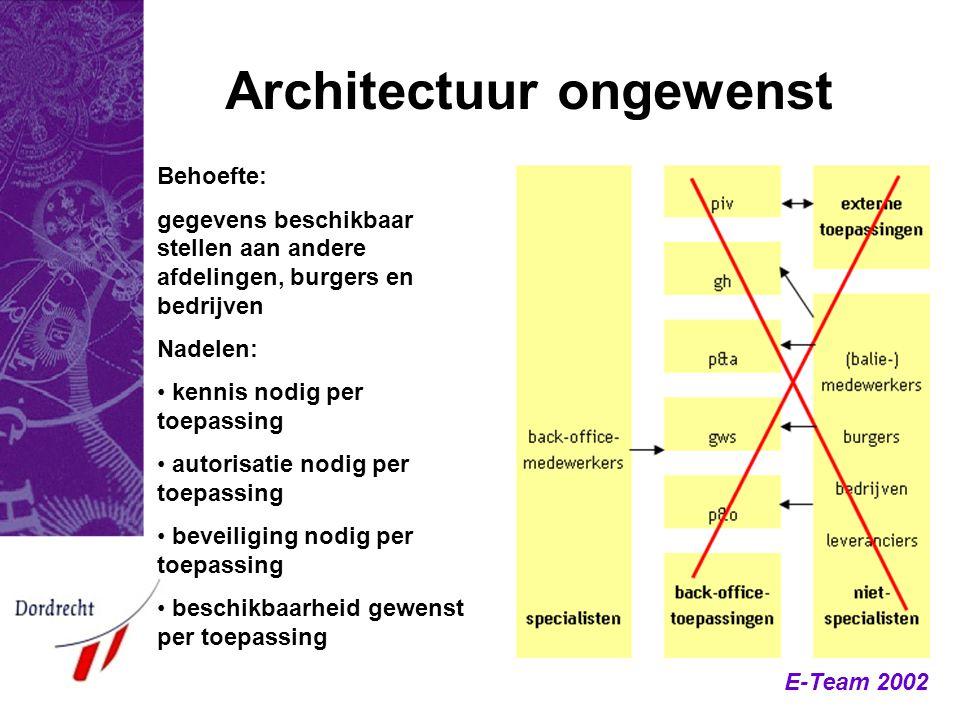 E-Team 2002 Architectuur ongewenst Behoefte: gegevens beschikbaar stellen aan andere afdelingen, burgers en bedrijven Nadelen: kennis nodig per toepas
