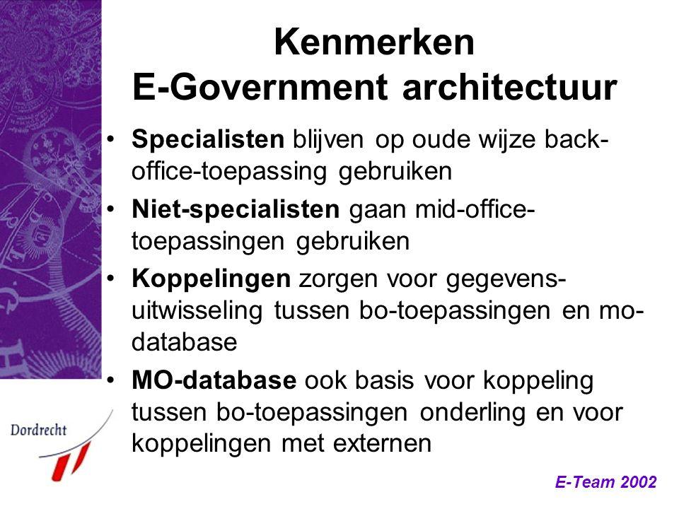 E-Team 2002 Kenmerken E-Government architectuur Specialisten blijven op oude wijze back- office-toepassing gebruiken Niet-specialisten gaan mid-office