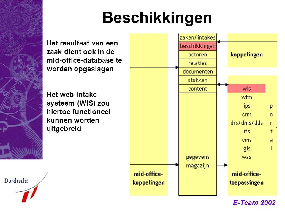 E-Team 2002 Beschikkingen Het resultaat van een zaak dient ook in de mid-office-database te worden opgeslagen Het web-intake- systeem (WIS) zou hierto