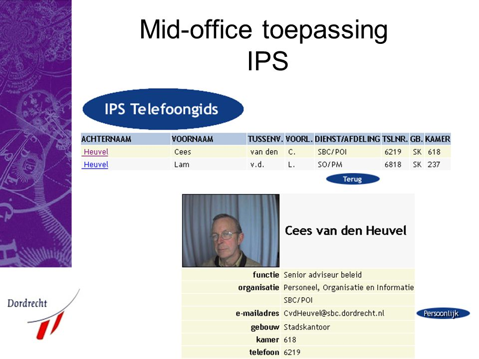 E-Team 2002 Mid-office toepassing IPS