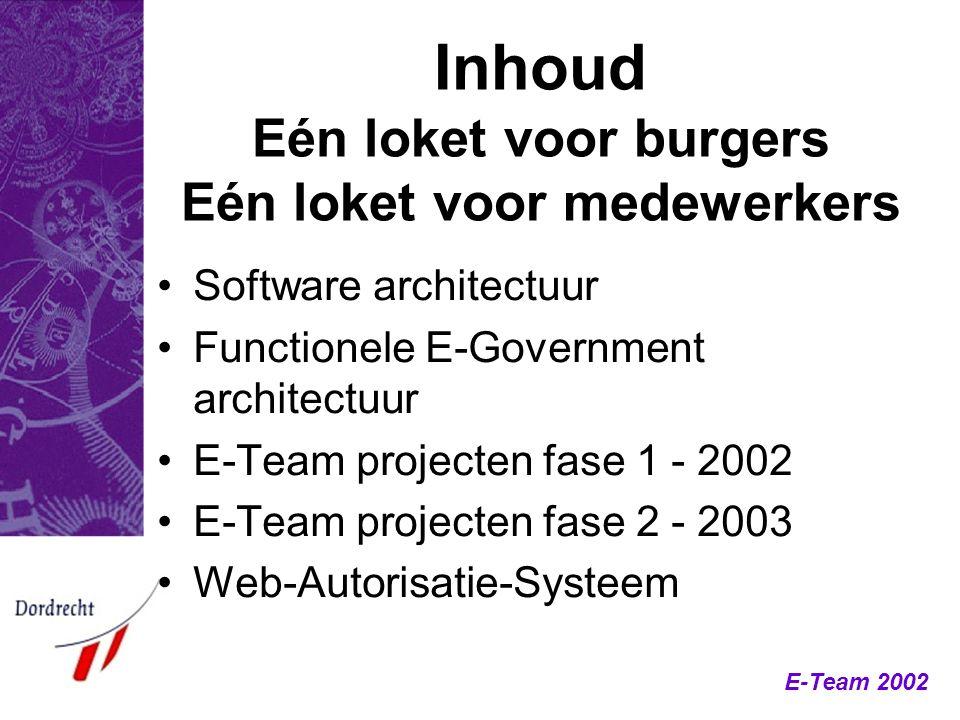 E-Team 2002 Software architectuur Fase 1: Klassieke architectuur Fase 2: Client-server architectuur Fase 3: Internet architectuur