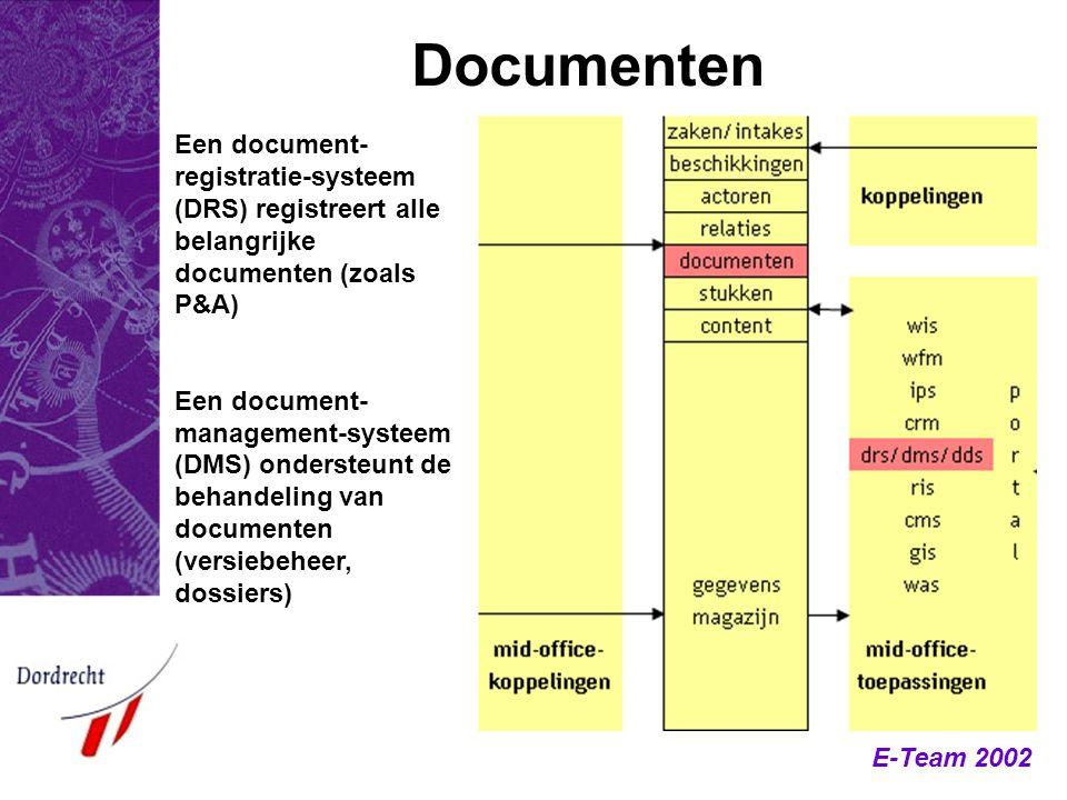 E-Team 2002 Documenten Een document- registratie-systeem (DRS) registreert alle belangrijke documenten (zoals P&A) Een document- management-systeem (D