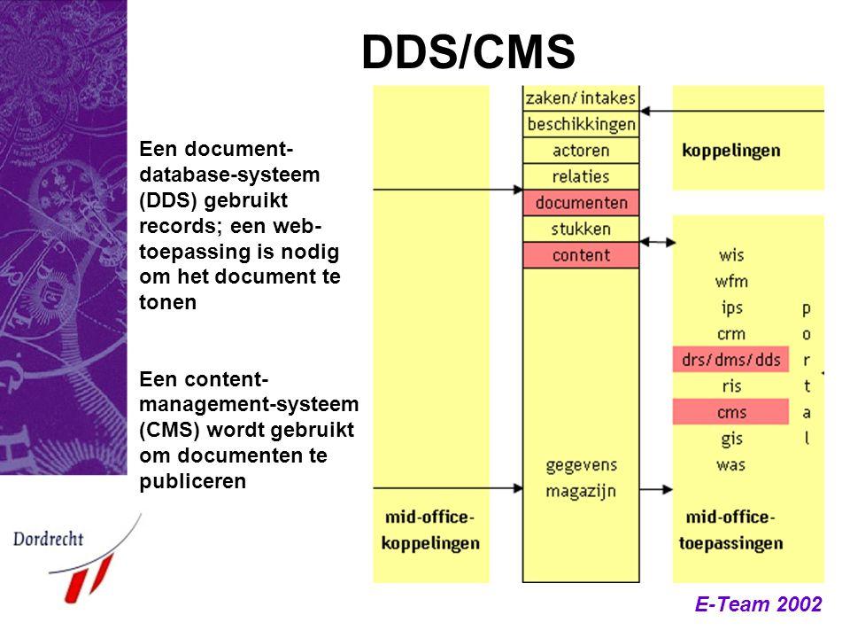 E-Team 2002 DDS/CMS Een document- database-systeem (DDS) gebruikt records; een web- toepassing is nodig om het document te tonen Een content- manageme