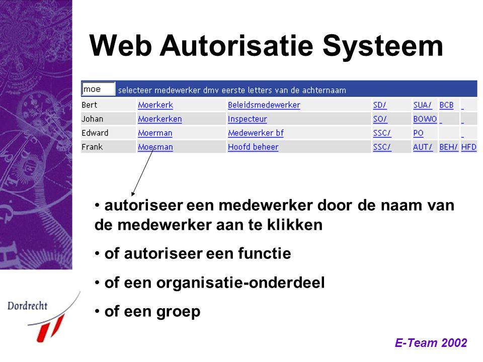 E-Team 2002 Web Autorisatie Systeem autoriseer een medewerker door de naam van de medewerker aan te klikken of autoriseer een functie of een organisat