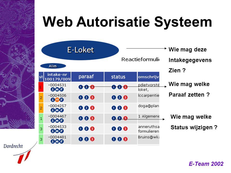 E-Team 2002 Web Autorisatie Systeem Wie mag deze Intakegegevens Zien ? Wie mag welke Paraaf zetten ? Wie mag welke Status wijzigen ?