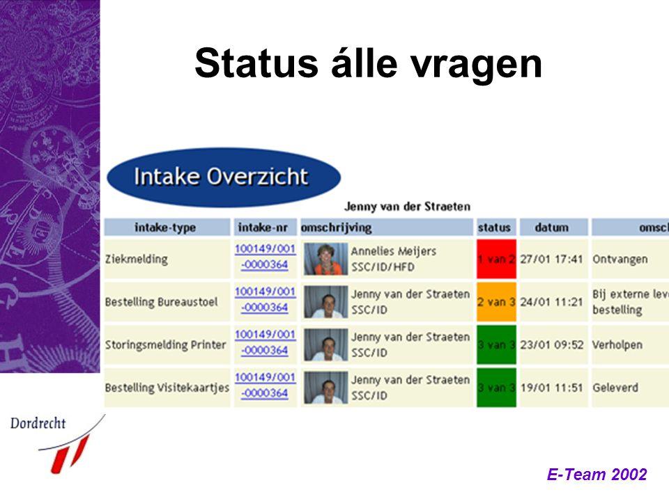 E-Team 2002 Status álle vragen