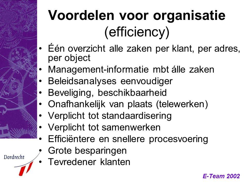 E-Team 2002 Voordelen voor organisatie (efficiency) Één overzicht alle zaken per klant, per adres, per object Management-informatie mbt álle zaken Bel
