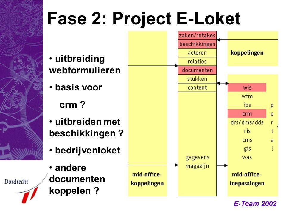 E-Team 2002 Fase 2: Project E-Loket uitbreiding webformulieren basis voor crm ? uitbreiden met beschikkingen ? bedrijvenloket andere documenten koppel