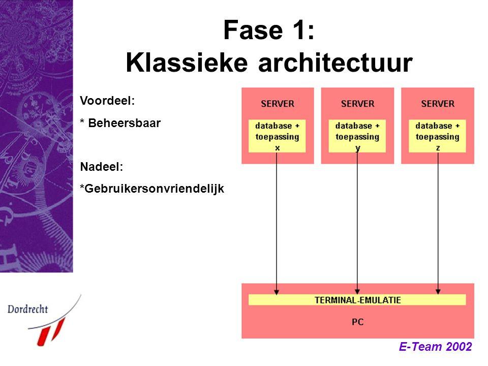 E-Team 2002 Fase 2: Client/server architectuur Voordeel: * Gebruikersvriendelijk(er) Nadeel: * Onbeheersbaar