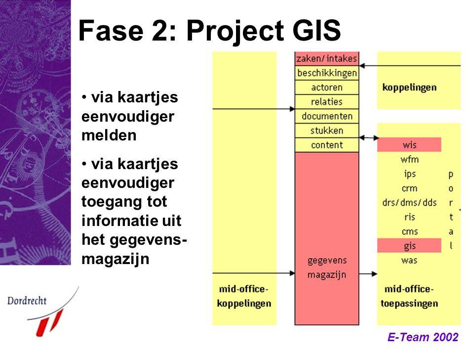 E-Team 2002 Fase 2: Project GIS via kaartjes eenvoudiger melden via kaartjes eenvoudiger toegang tot informatie uit het gegevens- magazijn