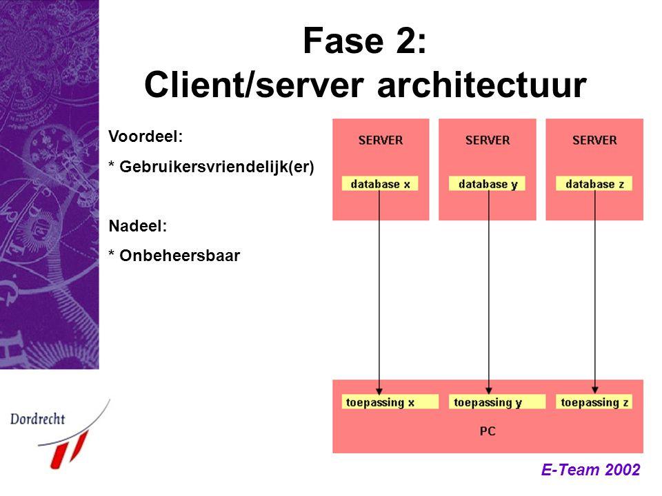 E-Team 2002 Workflow Naast workflow- functionaliteit in BO (uitgebreid) en het WIS (beperkt) kan extra functionaliteit gewenst zijn om processen te: - bewaken - routeren - sturen