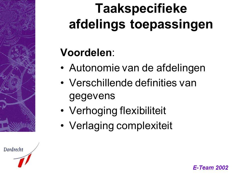 E-Team 2002 Taakspecifieke afdelings toepassingen Nadelen: Meervoudig onderhoud basisgegevens Integratie functies in de front office is lastig Integrale managementrapportages en beleidsanalyses zijn moeilijk te maken