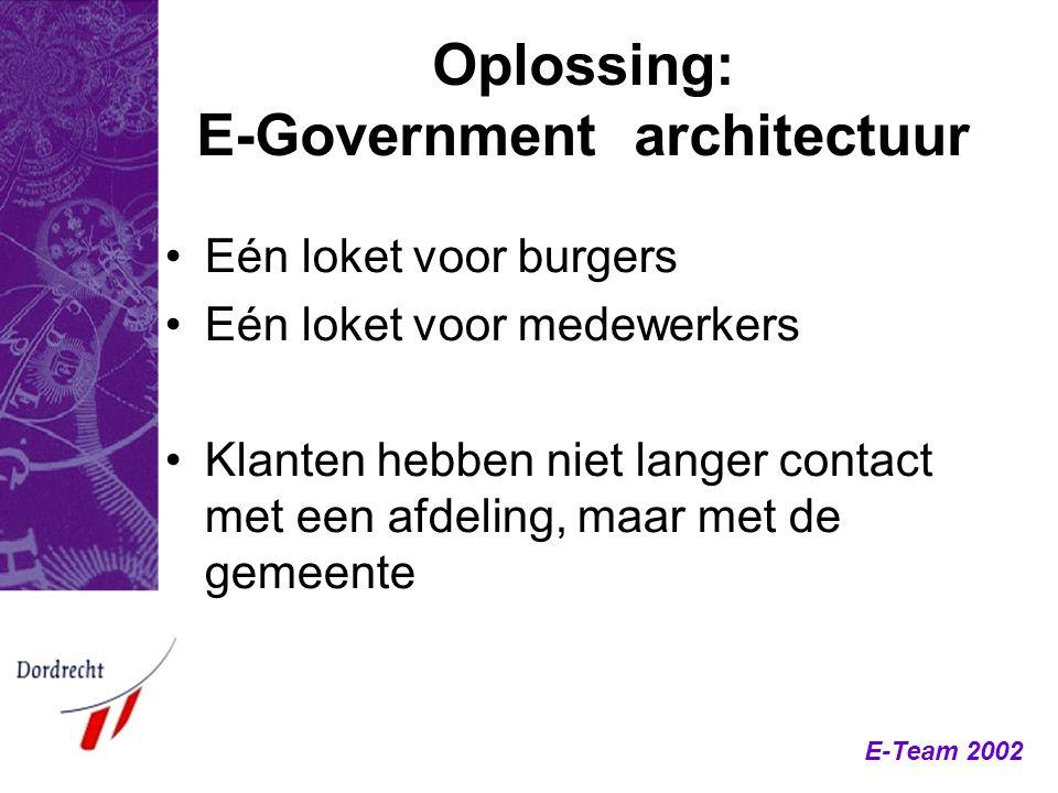 E-Team 2002 Oplossing: E-Government architectuur Eén loket voor burgers Eén loket voor medewerkers Klanten hebben niet langer contact met een afdeling