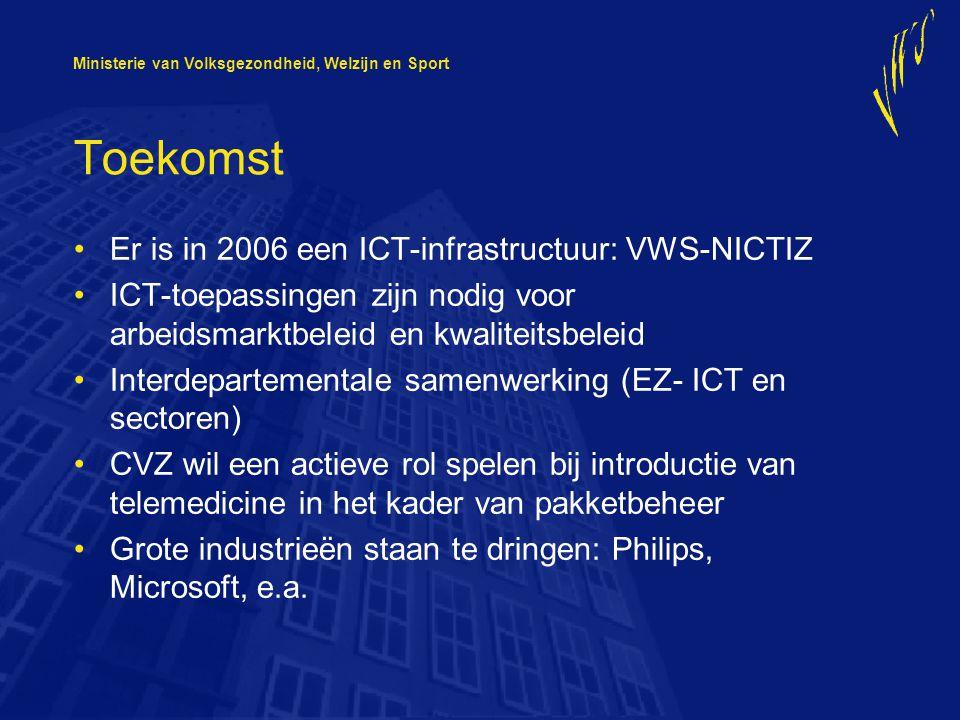 Ministerie van Volksgezondheid, Welzijn en Sport Toekomst Er is in 2006 een ICT-infrastructuur: VWS-NICTIZ ICT-toepassingen zijn nodig voor arbeidsmarktbeleid en kwaliteitsbeleid Interdepartementale samenwerking (EZ- ICT en sectoren) CVZ wil een actieve rol spelen bij introductie van telemedicine in het kader van pakketbeheer Grote industrieën staan te dringen: Philips, Microsoft, e.a.