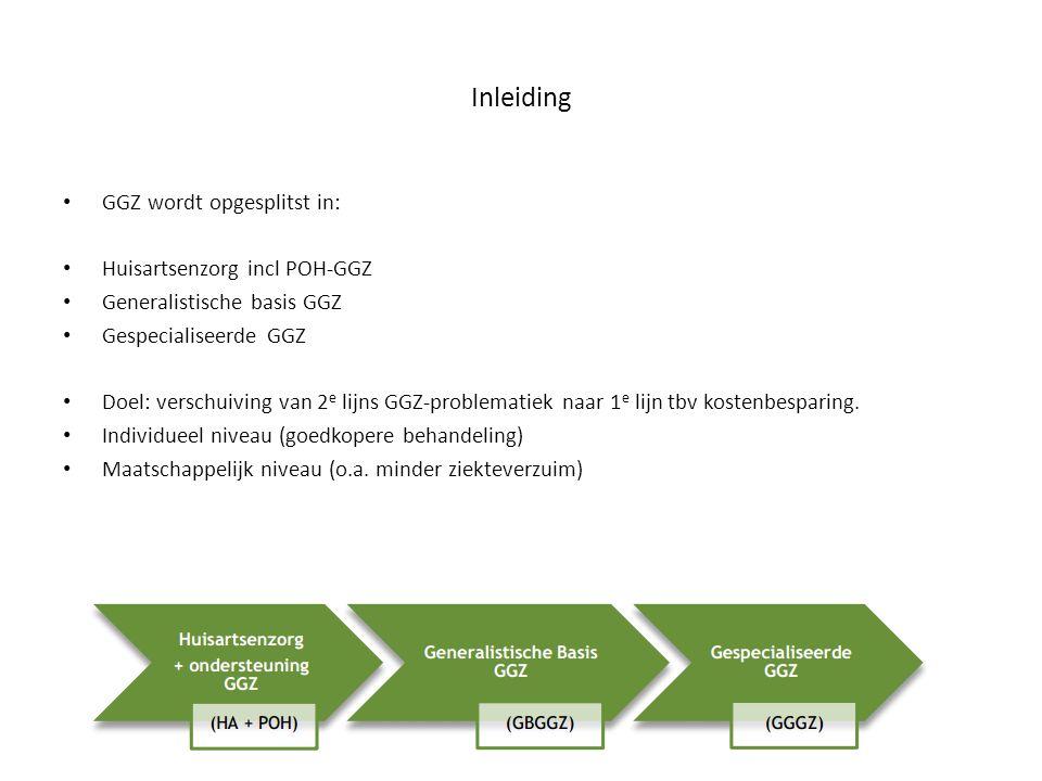 Inleiding GGZ wordt opgesplitst in: Huisartsenzorg incl POH-GGZ Generalistische basis GGZ Gespecialiseerde GGZ Doel: verschuiving van 2 e lijns GGZ-pr