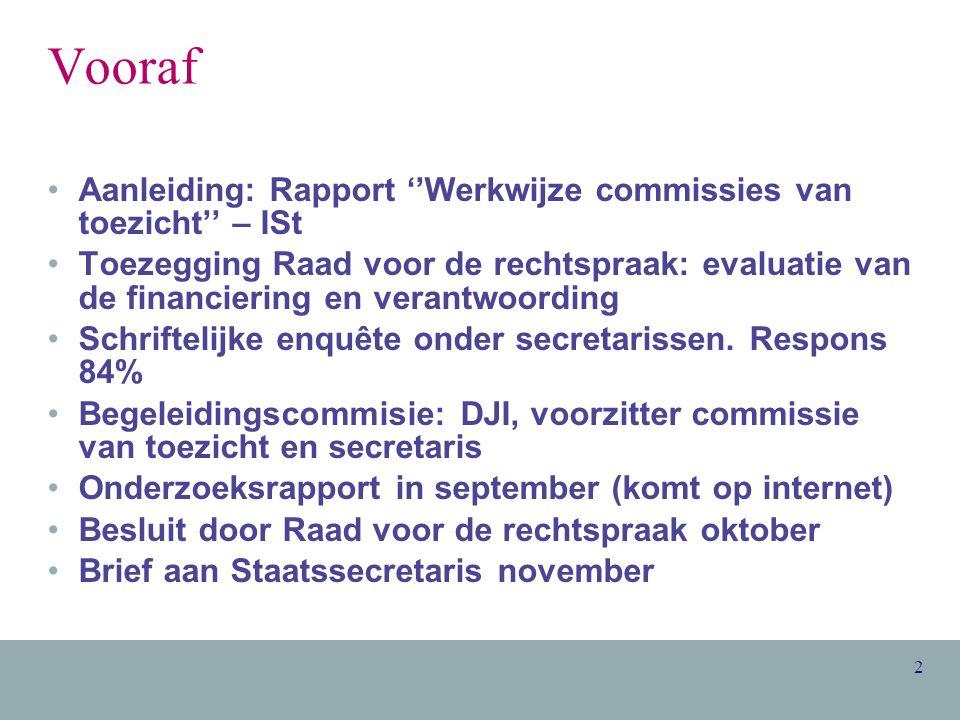 3 Besluit Raad voor de rechtspraak Rechtvaardiger verdeling van geld: bedrag per klacht Takenpakket secretarissen vastgesteld Niveau ondersteuning vastgelegd Overleg tussen rechtbank en commissie