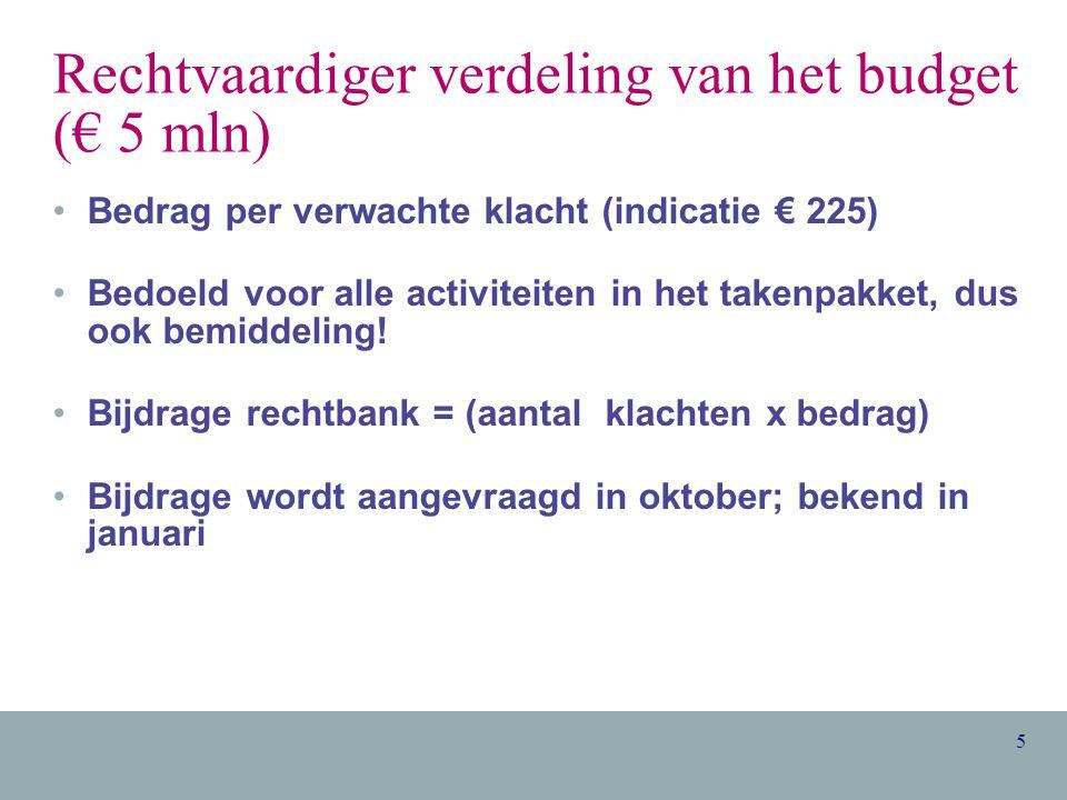 5 Rechtvaardiger verdeling van het budget (€ 5 mln) Bedrag per verwachte klacht (indicatie € 225) Bedoeld voor alle activiteiten in het takenpakket, dus ook bemiddeling.