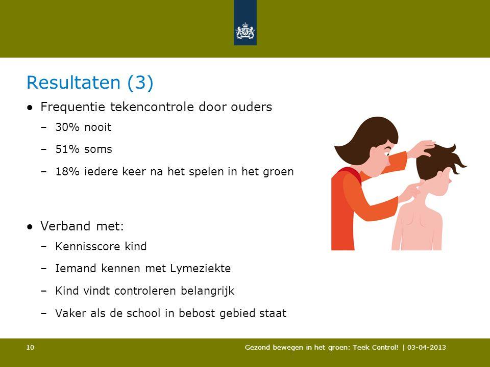 Resultaten (3) ●Frequentie tekencontrole door ouders –30% nooit –51% soms –18% iedere keer na het spelen in het groen ●Verband met: –Kennisscore kind