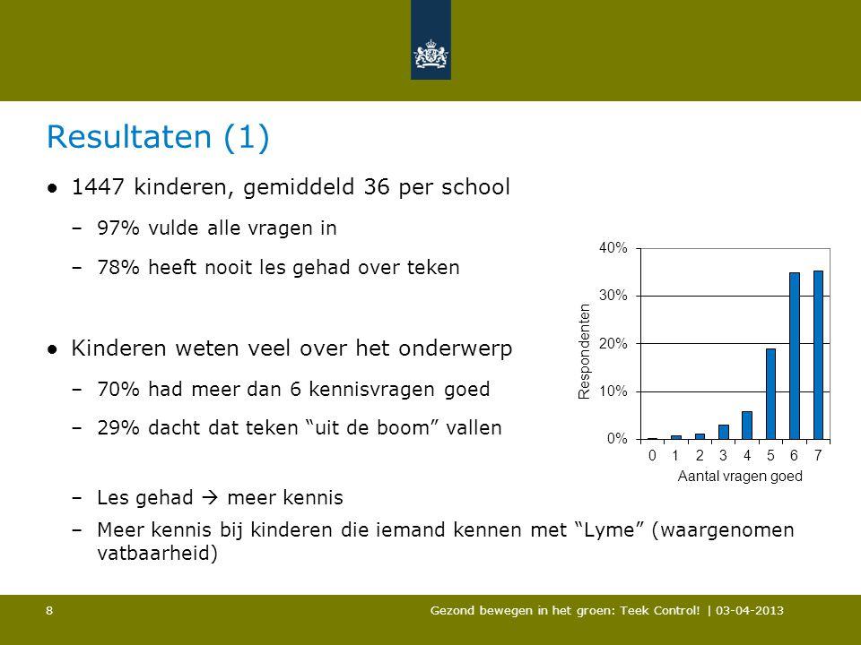 Resultaten (1) ●1447 kinderen, gemiddeld 36 per school –97% vulde alle vragen in –78% heeft nooit les gehad over teken ●Kinderen weten veel over het o