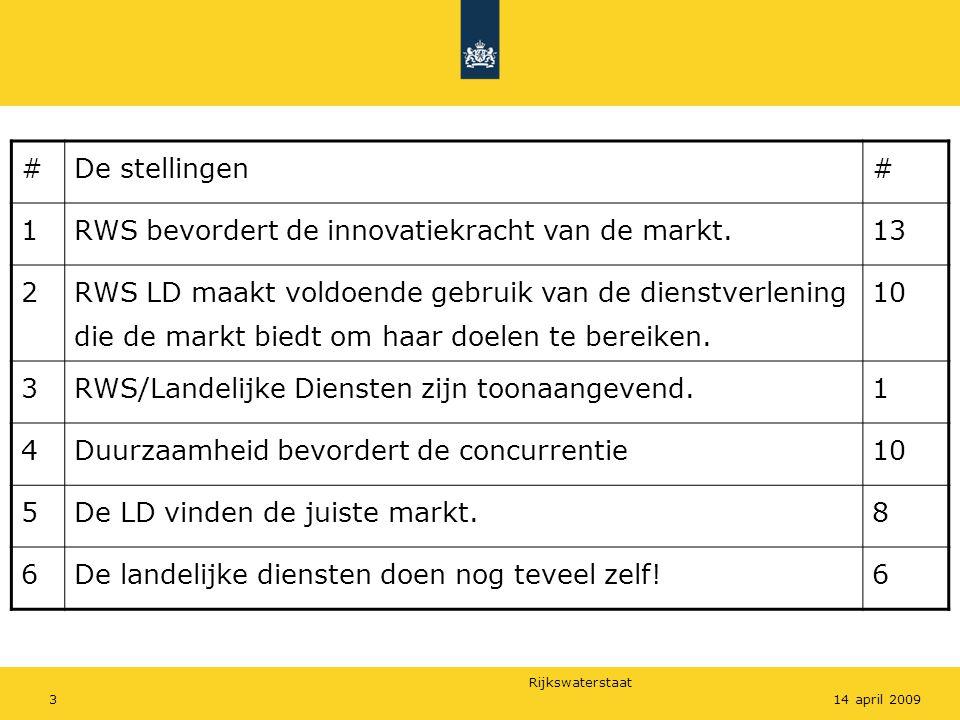 Rijkswaterstaat 314 april 2009 #De stellingen# 1RWS bevordert de innovatiekracht van de markt.13 2 RWS LD maakt voldoende gebruik van de dienstverlening die de markt biedt om haar doelen te bereiken.
