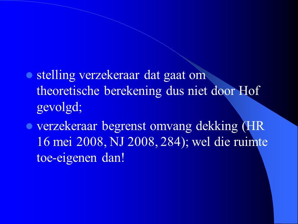 stelling verzekeraar dat gaat om theoretische berekening dus niet door Hof gevolgd; verzekeraar begrenst omvang dekking (HR 16 mei 2008, NJ 2008, 284)
