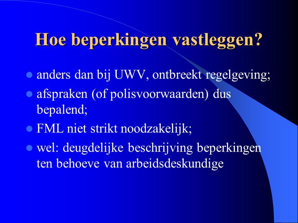 Hoe beperkingen vastleggen? anders dan bij UWV, ontbreekt regelgeving; afspraken (of polisvoorwaarden) dus bepalend; FML niet strikt noodzakelijk; wel